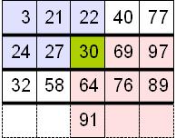 median of medians (16)