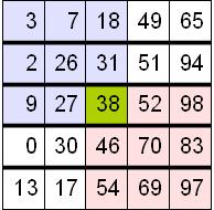 median of medians (25)