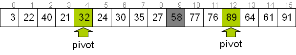 pivotting (secondary)